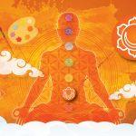 Het effect van angst op lichaam en geest